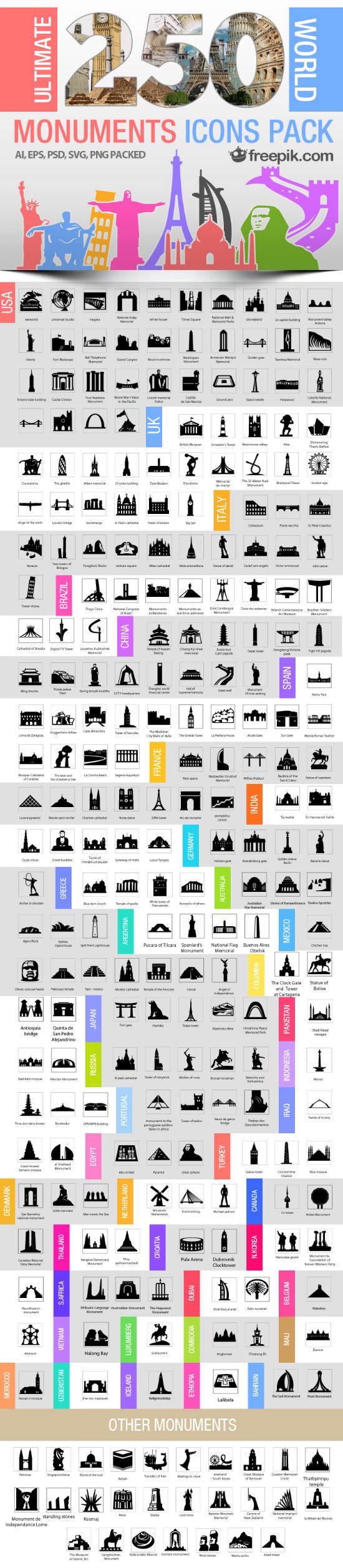 各国象徴のアイコンパック250個
