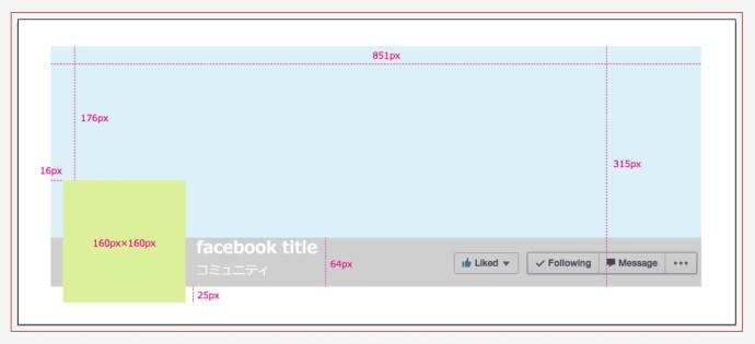 Facebookのカバー画像イラレのテンプレート
