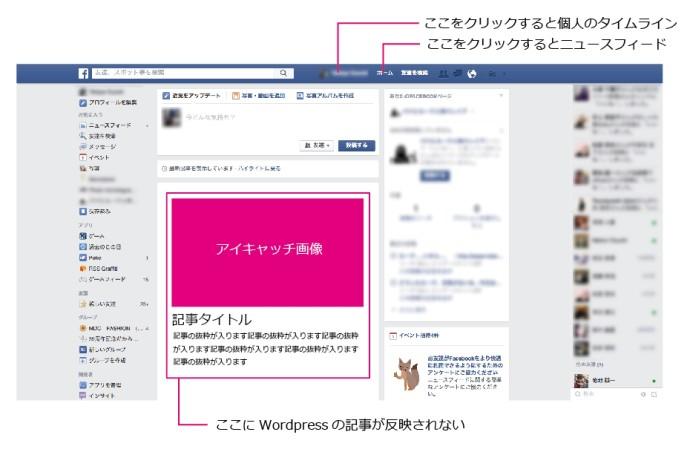 WP→FB投稿反映されない